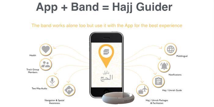 Islamic Startups