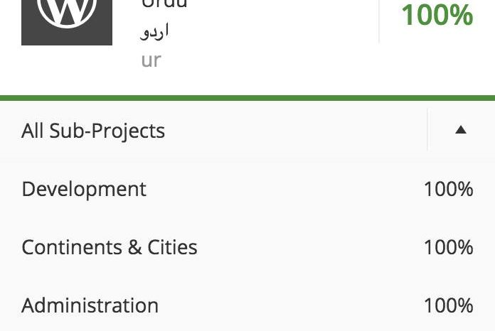 Bringing First Time Wordpress In Full Urdu Translation